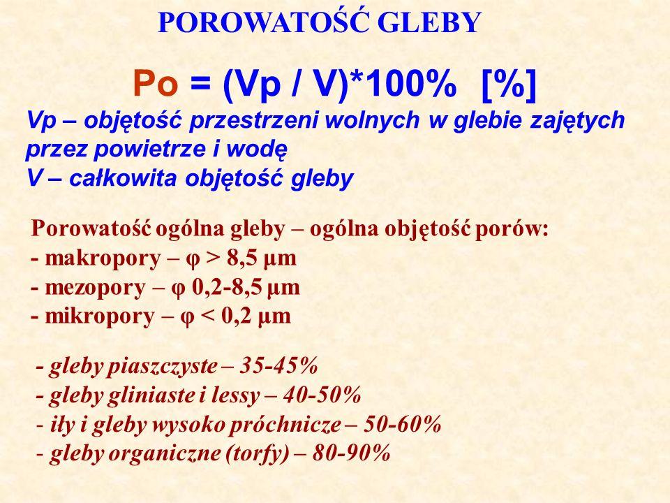 Po = (Vp / V)*100% [%] POROWATOŚĆ GLEBY